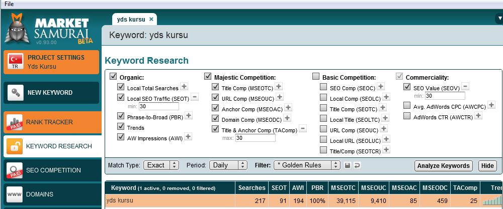 market samurai kelime analizi yaparkan elde edilen sonuç paneli