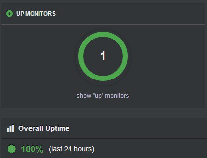 digital ocean uptime orani