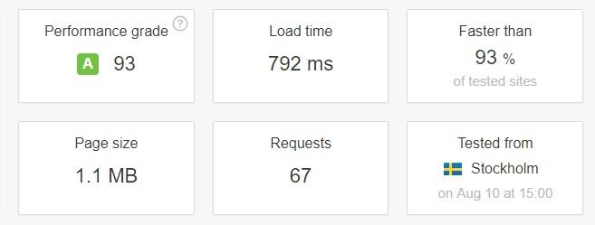 resim optimizasyonu yapıldıktan sonra site performansındaki artışı burada görebilrisiniz.