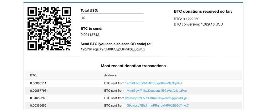bu bitcoin eklentisi ile bağış kabul edebilirsiniz.