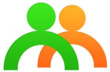 Provide Support incelemesi ve kurulumu – 10 gün ücretsiz deneme