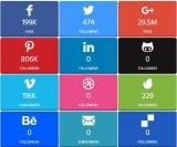 En iyi WordPress sosyal medya eklentisi – Sosyal paylaşımları arttırın!